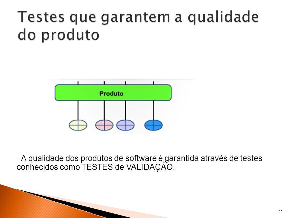 11 - A qualidade dos produtos de software é garantida através de testes conhecidos como TESTES de VALIDAÇÂO.