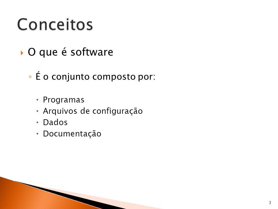 O que é software ◦ É o conjunto composto por:  Programas  Arquivos de configuração  Dados  Documentação 3