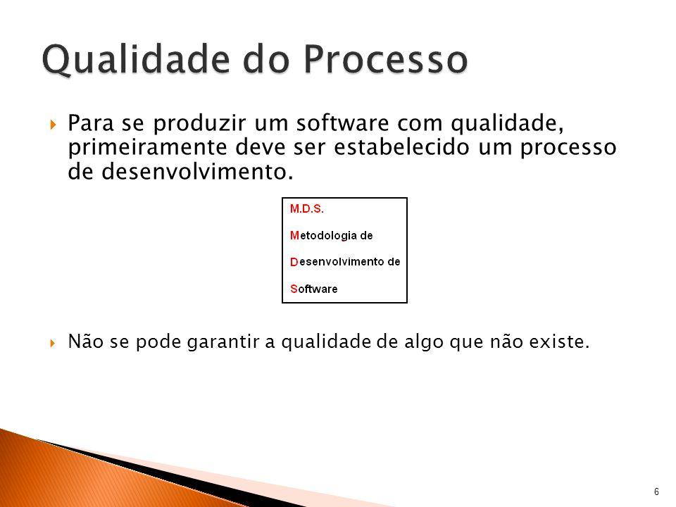  Para se produzir um software com qualidade, primeiramente deve ser estabelecido um processo de desenvolvimento.