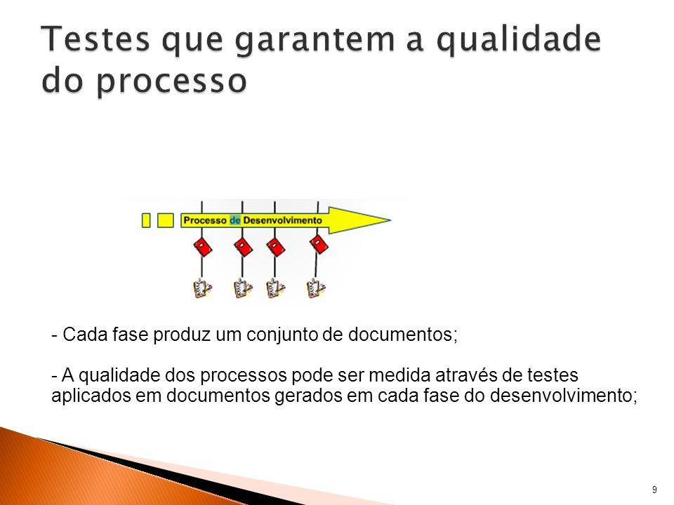 9 - Cada fase produz um conjunto de documentos; - A qualidade dos processos pode ser medida através de testes aplicados em documentos gerados em cada fase do desenvolvimento;