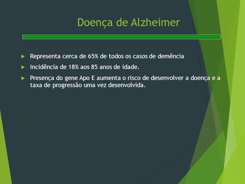 Doença de Alzheimer  Representa cerca de 65% de todos os casos de demência  Incidência de 18% aos 85 anos de idade.  Presença do gene Apo E aumenta