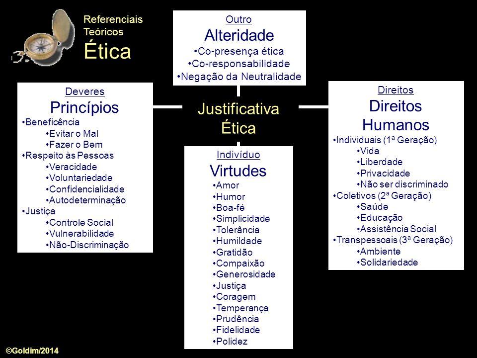 Outro Alteridade Co-presença ética Co-responsabilidade Negação da Neutralidade Justificativa Ética Deveres Princípios Beneficência Evitar o Mal Fazer