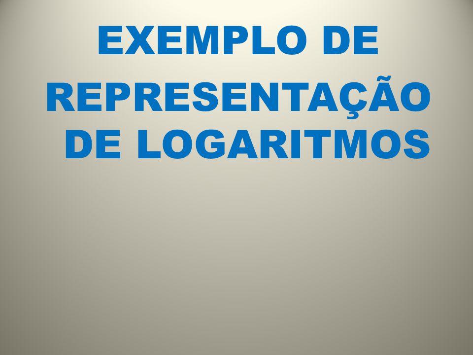 EXEMPLO DE REPRESENTAÇÃO DE LOGARITMOS