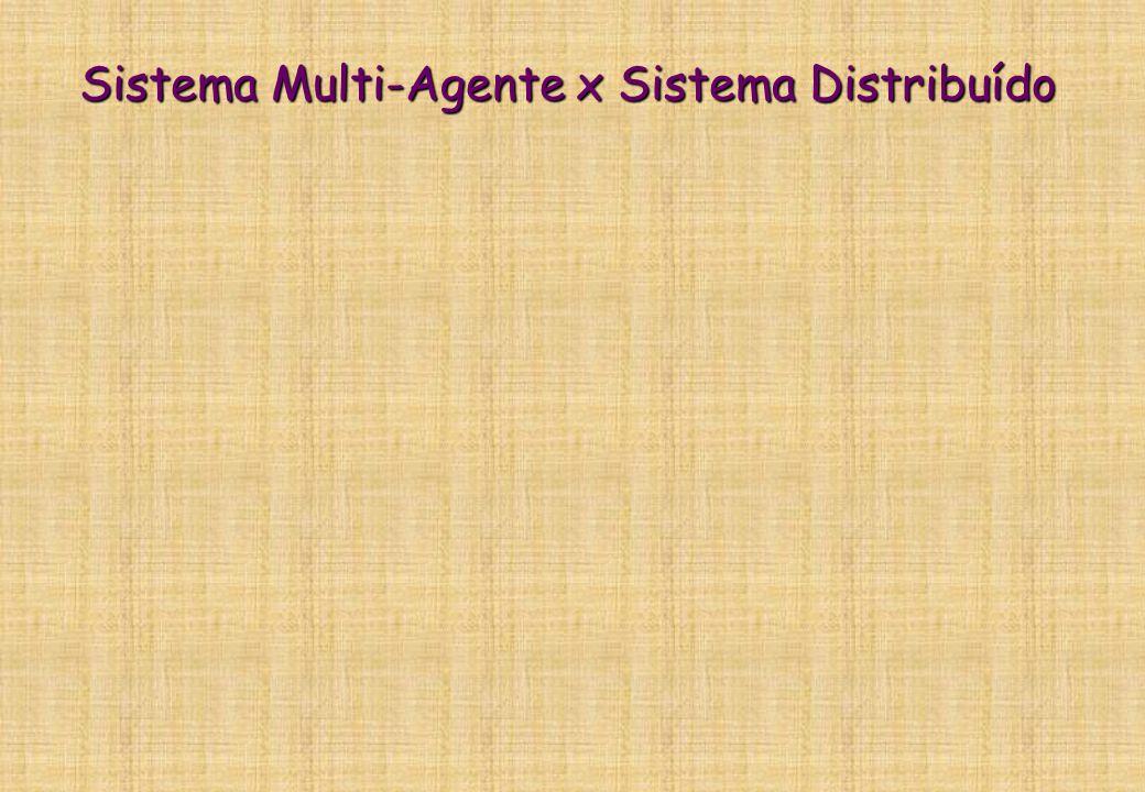 Agente x Objeto  Intencionalidade: objetivos próprios  Encapsula objetivos próprios (mesmo que implicitamente) além de dados e métodos  Autonomia d