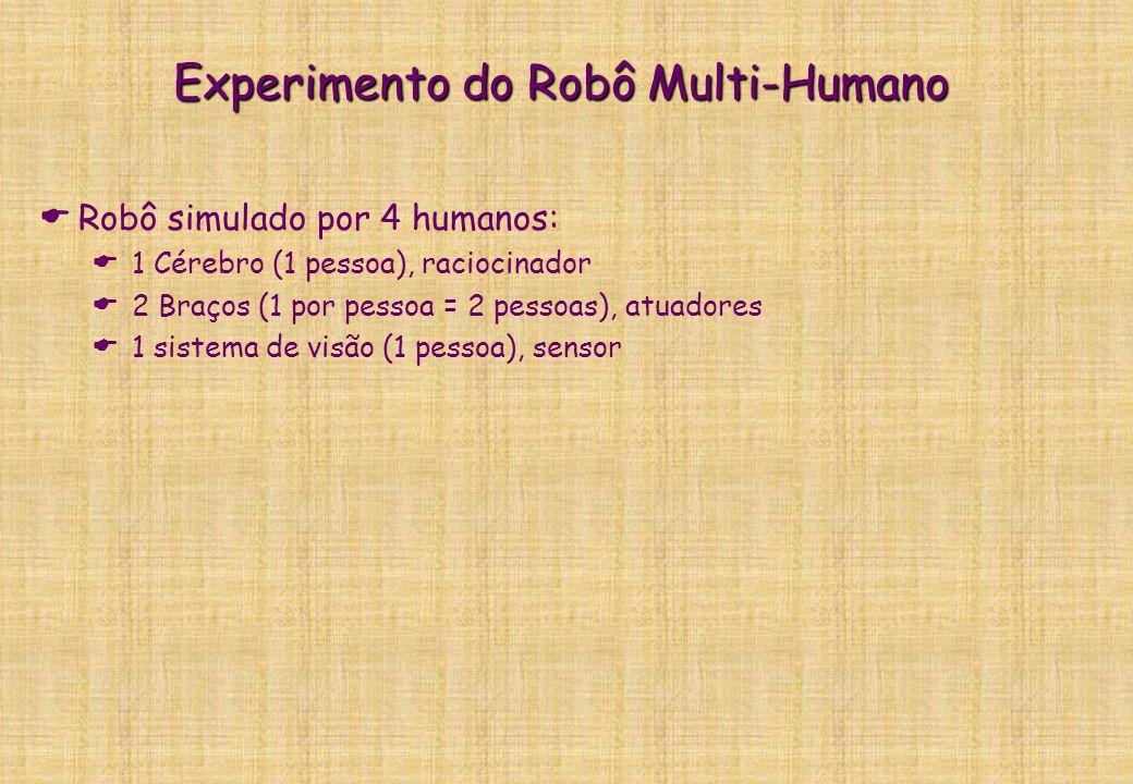 www.robocup.org  Novo desafio benchmark e teste de turing para IA  Competição anual associada a conferencia de IA  Para sistemas multi-agente situa