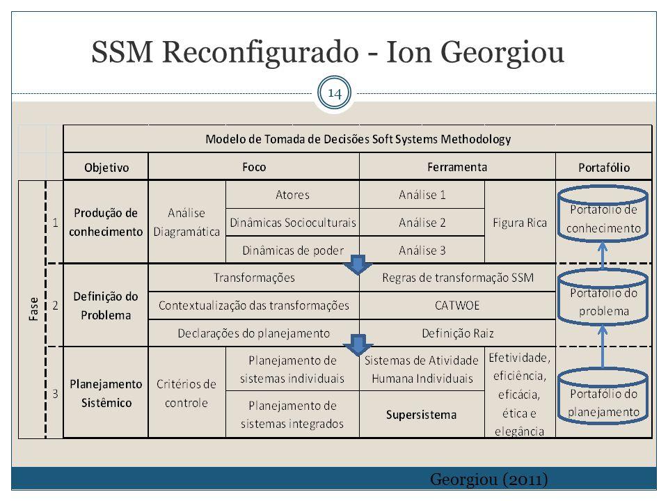 14 SSM Reconfigurado - Ion Georgiou Georgiou (2011)