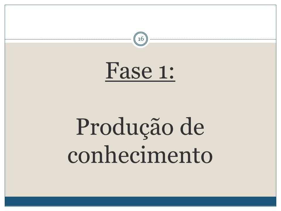 16 Fase 1: Produção de conhecimento