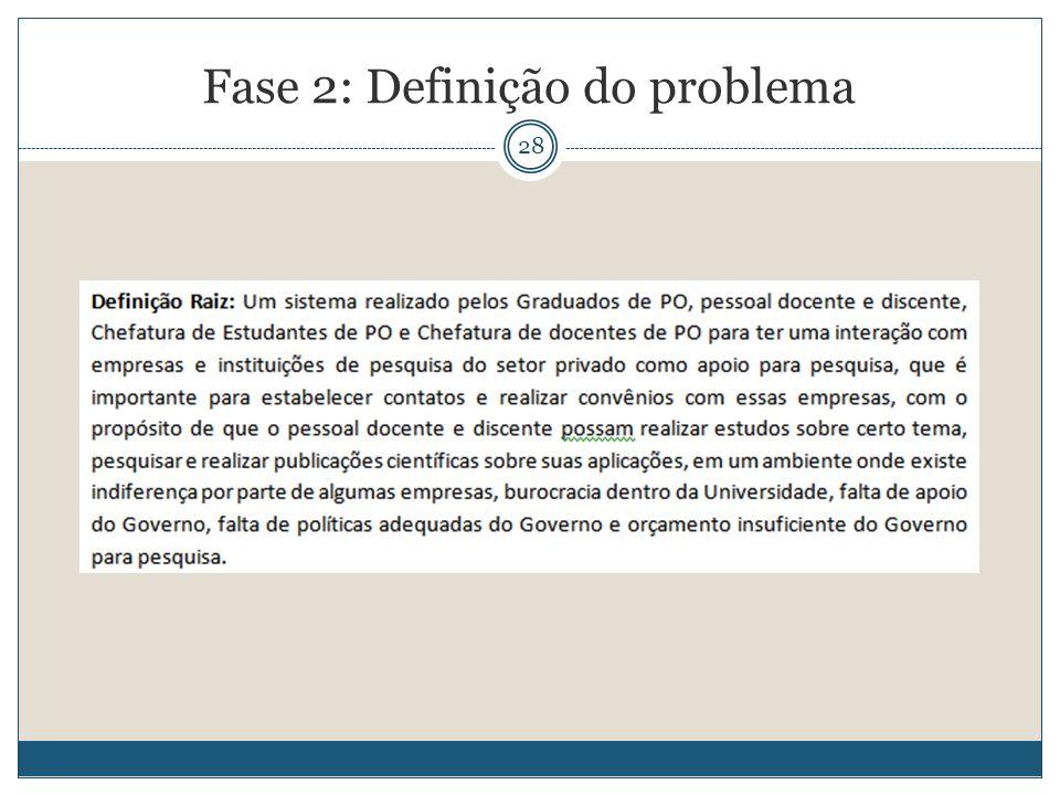 28 Fase 2: Definição do problema