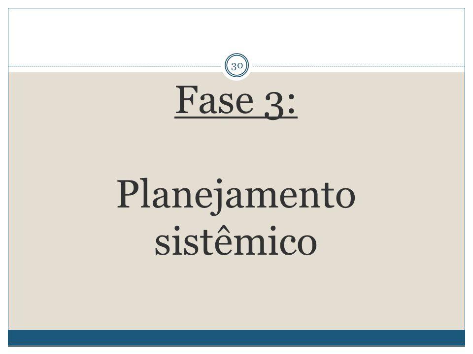 30 Fase 3: Planejamento sistêmico