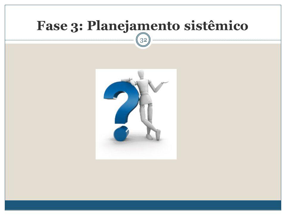 32 Fase 3: Planejamento sistêmico