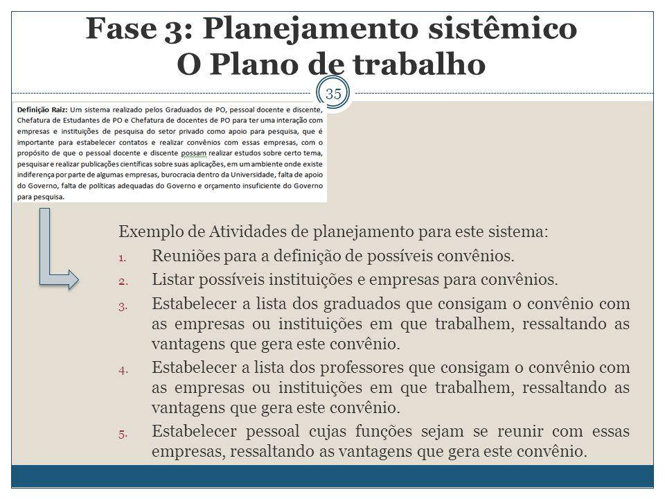35 Fase 3: Planejamento sistêmico O Plano de trabalho Exemplo de Atividades de planejamento para este sistema: 1. Reuniões para a definição de possíve