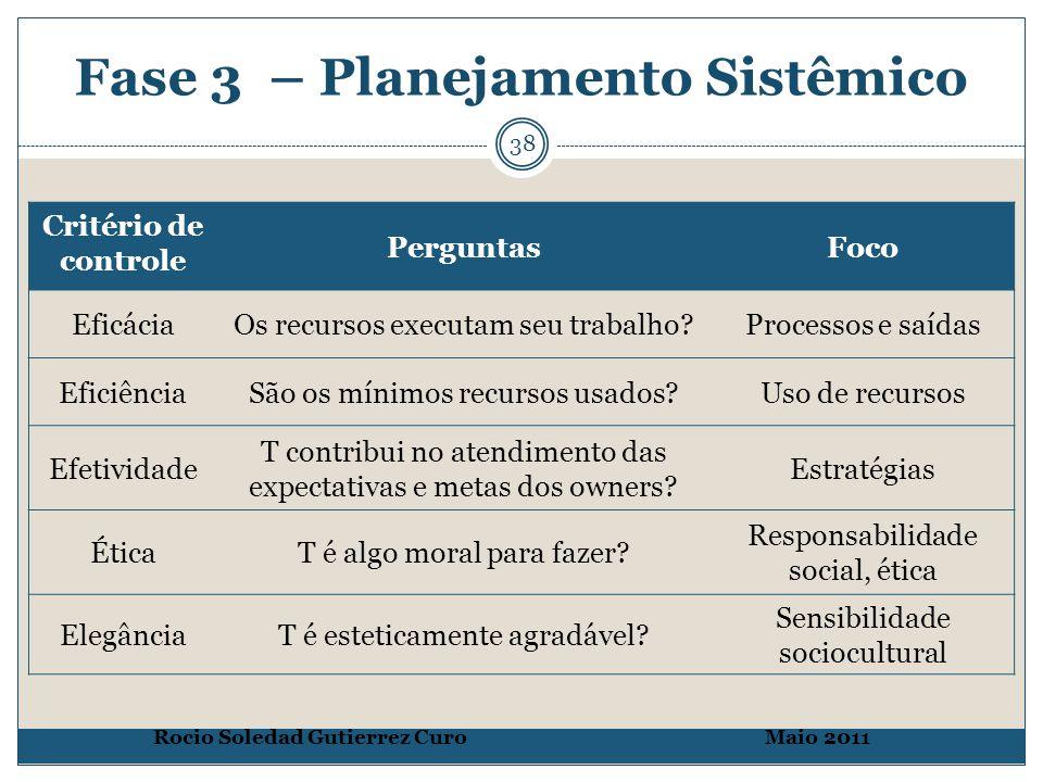 Fase 3 – Planejamento Sistêmico 38 Rocio Soledad Gutierrez Curo Maio 2011 Critério de controle PerguntasFoco EficáciaOs recursos executam seu trabalho