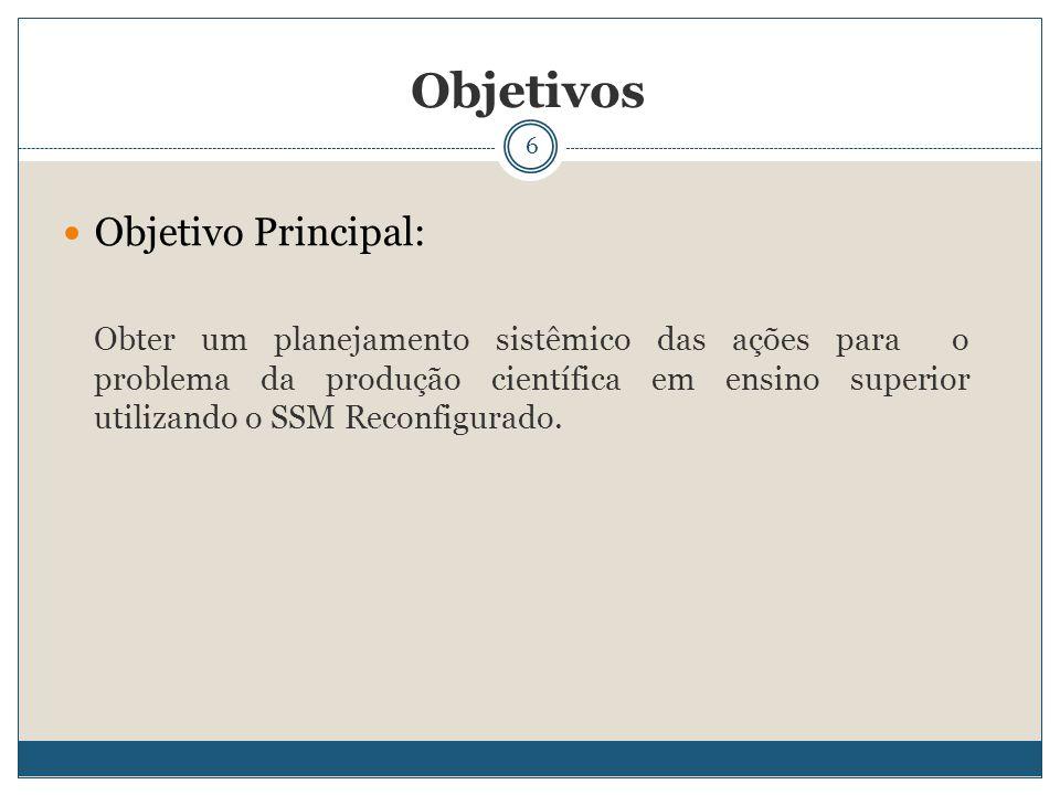 6 Objetivo Principal: Obter um planejamento sistêmico das ações para o problema da produção científica em ensino superior utilizando o SSM Reconfigura