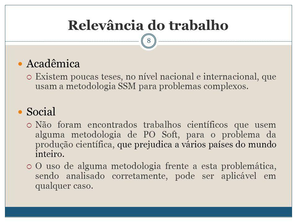 8 Acadêmica  Existem poucas teses, no nível nacional e internacional, que usam a metodologia SSM para problemas complexos. Social  Não foram encontr