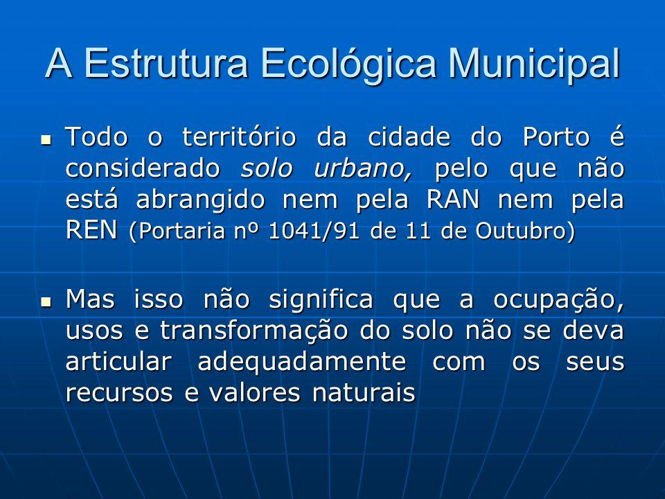 A Estrutura Ecológica Municipal Todo o território da cidade do Porto é considerado solo urbano, pelo que não está abrangido nem pela RAN nem pela REN