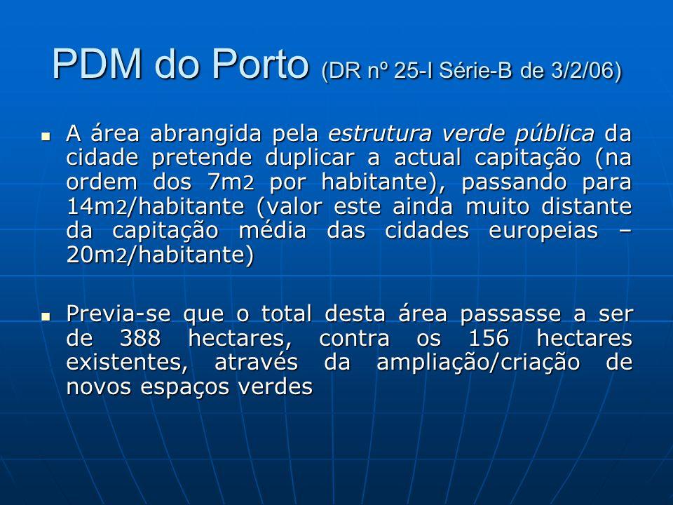 PDM do Porto (DR nº 25-I Série-B de 3/2/06) A área abrangida pela estrutura verde pública da cidade pretende duplicar a actual capitação (na ordem dos 7m 2 por habitante), passando para 14m 2 /habitante (valor este ainda muito distante da capitação média das cidades europeias – 20m 2 /habitante) A área abrangida pela estrutura verde pública da cidade pretende duplicar a actual capitação (na ordem dos 7m 2 por habitante), passando para 14m 2 /habitante (valor este ainda muito distante da capitação média das cidades europeias – 20m 2 /habitante) Previa-se que o total desta área passasse a ser de 388 hectares, contra os 156 hectares existentes, através da ampliação/criação de novos espaços verdes Previa-se que o total desta área passasse a ser de 388 hectares, contra os 156 hectares existentes, através da ampliação/criação de novos espaços verdes