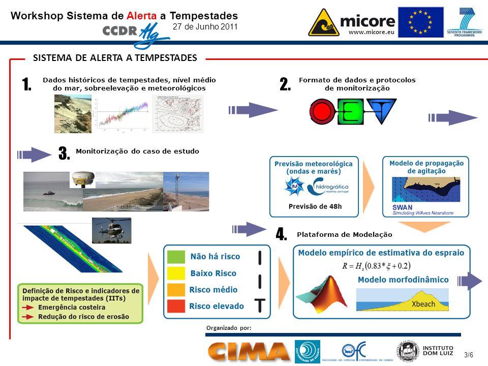 Workshop Sistema de Alerta a Tempestades 27 de Junho 2011 www.micore.eu Organizado por: 3/6 SISTEMA DE ALERTA A TEMPESTADES Dados históricos de tempestades, nível médio do mar, sobreelevação e meteorológicos 1.