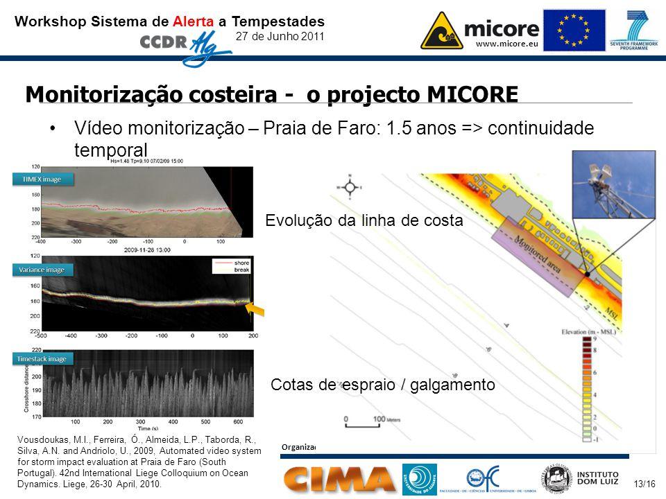 Workshop Sistema de Alerta a Tempestades 27 de Junho 2011 www.micore.eu Organizado por: 13/16 Monitorização costeira - o projecto MICORE Vousdoukas, M.I., Ferreira, Ó., Almeida, L.P., Taborda, R., Silva, A.N.