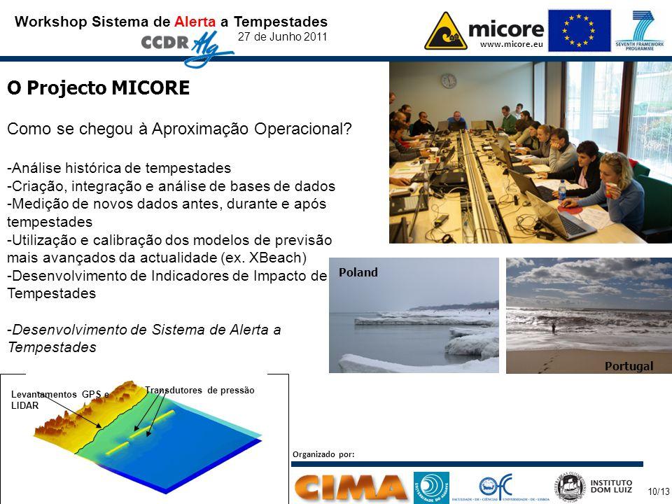 Workshop Sistema de Alerta a Tempestades 27 de Junho 2011 www.micore.eu O Projecto MICORE Como se chegou à Aproximação Operacional? -Análise histórica