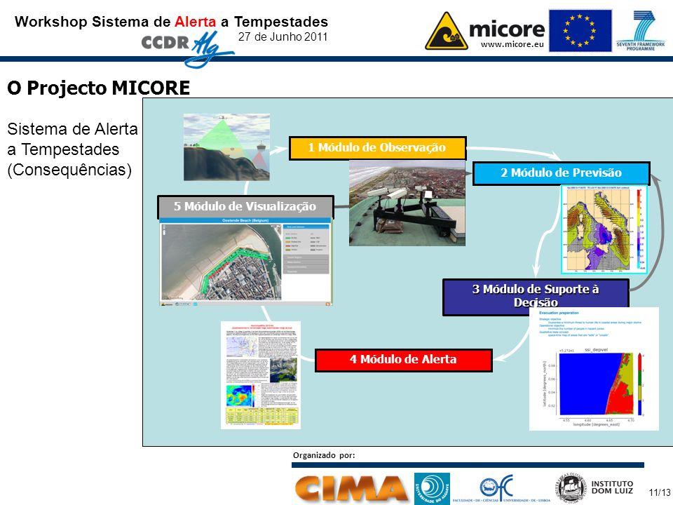 Organizado por: 11/13 Workshop Sistema de Alerta a Tempestades 27 de Junho 2011 www.micore.eu O Projecto MICORE Sistema de Alerta a Tempestades (Consequências) 1 Módulo de Observação 2 Módulo de Previsão 3 Módulo de Suporte à Decisão 4 Módulo de Alerta 5 Módulo de Visualização