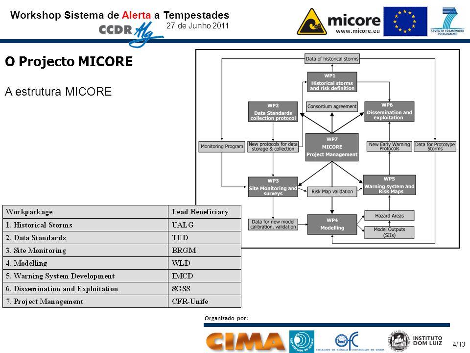 Organizado por: 4/13 Workshop Sistema de Alerta a Tempestades 27 de Junho 2011 www.micore.eu O Projecto MICORE A estrutura MICORE