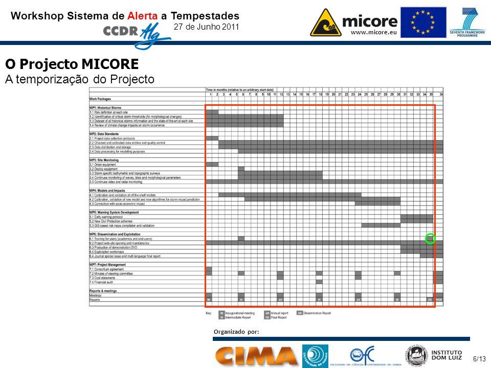 Organizado por: 6/13 Workshop Sistema de Alerta a Tempestades 27 de Junho 2011 www.micore.eu O Projecto MICORE A temporização do Projecto
