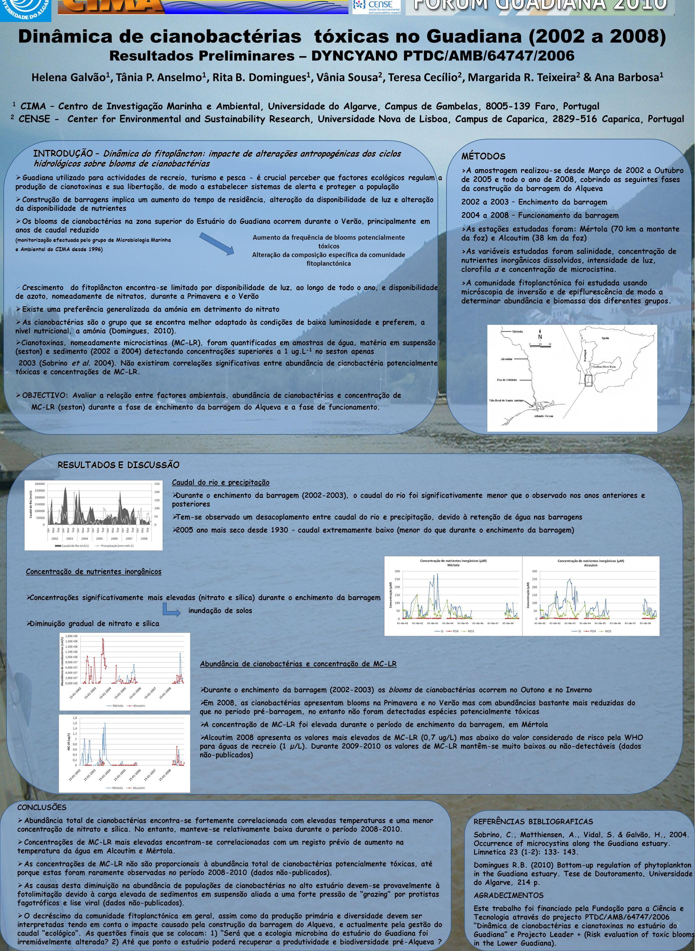 Dinâmica de cianobactérias tóxicas no Guadiana (2002 a 2008) Resultados Preliminares – DYNCYANO PTDC/AMB/64747/2006 Helena Galvão 1, Tânia P. Anselmo