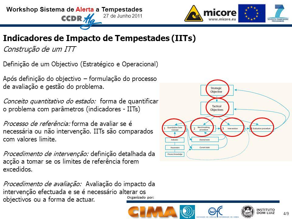 Workshop Sistema de Alerta a Tempestades 27 de Junho 2011 www.micore.eu Indicadores de Impacto de Tempestades (IITs) Construção de um ITT Definição de um Objectivo (Estratégico e Operacional) Após definição do objectivo – formulação do processo de avaliação e gestão do problema.