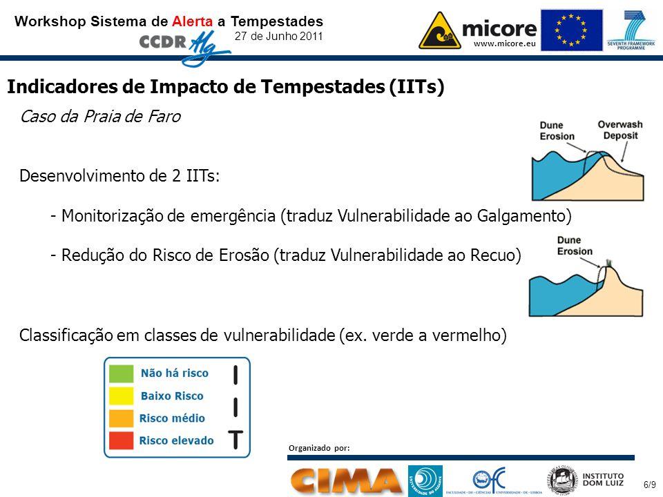 Workshop Sistema de Alerta a Tempestades 27 de Junho 2011 www.micore.eu Indicadores de Impacto de Tempestades (IITs) Caso da Praia de Faro Desenvolvimento de 2 IITs: - Monitorização de emergência (traduz Vulnerabilidade ao Galgamento) - Redução do Risco de Erosão (traduz Vulnerabilidade ao Recuo) Classificação em classes de vulnerabilidade (ex.