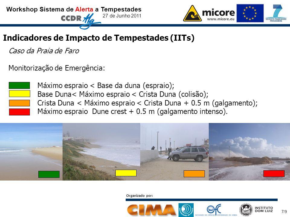 Workshop Sistema de Alerta a Tempestades 27 de Junho 2011 www.micore.eu Indicadores de Impacto de Tempestades (IITs) Caso da Praia de Faro Monitorização de Emergência: Máximo espraio < Base da duna (espraio); Base Duna< Máximo espraio < Crista Duna (colisão); Crista Duna < Máximo espraio < Crista Duna + 0.5 m (galgamento); Máximo espraio Dune crest + 0.5 m (galgamento intenso).