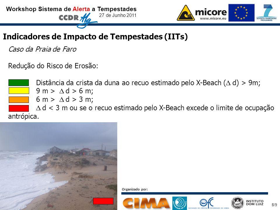 Workshop Sistema de Alerta a Tempestades 27 de Junho 2011 www.micore.eu Indicadores de Impacto de Tempestades (IITs) Caso da Praia de Faro Redução do Risco de Erosão: Distância da crista da duna ao recuo estimado pelo X-Beach (  d) > 9m; 9 m >  d > 6 m; 6 m >  d > 3 m;  d < 3 m ou se o recuo estimado pelo X-Beach excede o limite de ocupação antrópica.