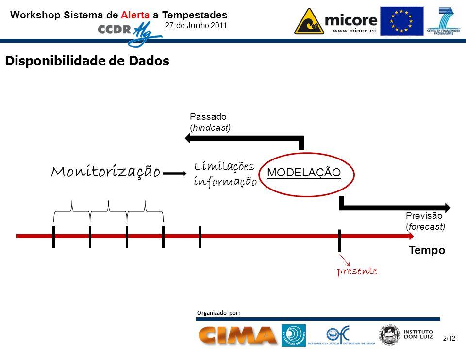 Workshop Sistema de Alerta a Tempestades 27 de Junho 2011 www.micore.eu Organizado por: 2/12 Disponibilidade de Dados Tempo presente Monitorização Limitações informação MODELAÇÃO Passado (hindcast) Previsão (forecast)
