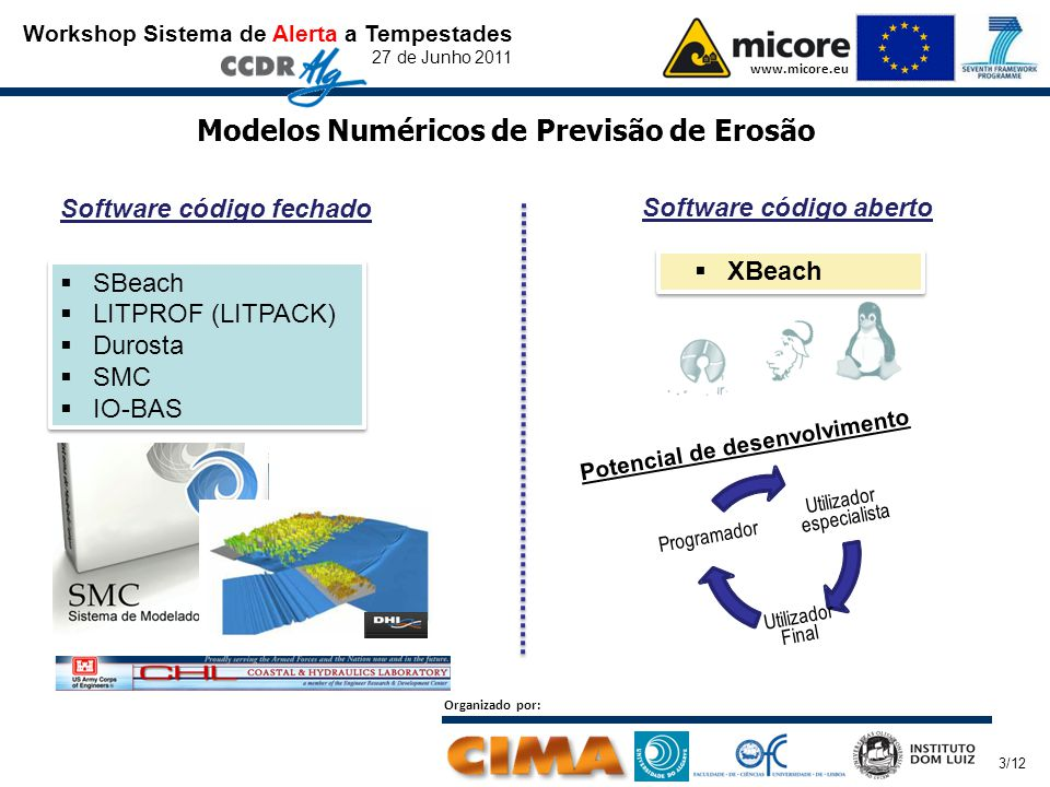 Workshop Sistema de Alerta a Tempestades 27 de Junho 2011 www.micore.eu Organizado por: 4/12 Origem do modelo XBEACH pt.wikipedia.org Furacão Katrina (28 Agosto 2005)