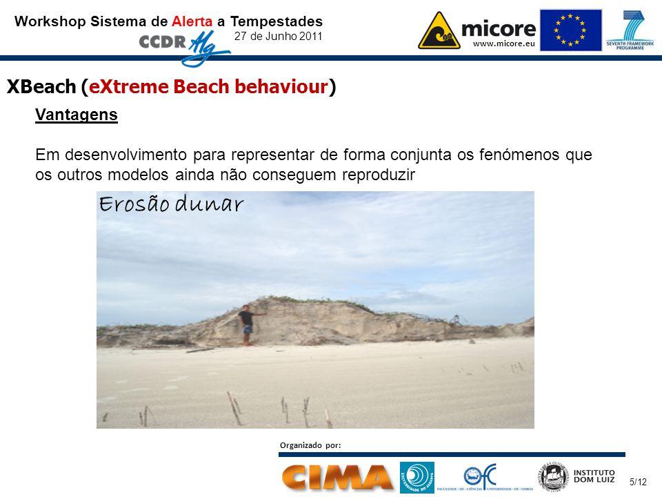 Vantagens Workshop Sistema de Alerta a Tempestades 27 de Junho 2011 www.micore.eu Organizado por: 6/12 XBeach (eXtreme Beach behaviour) movimentos dominados por ondas longas Ondas longas