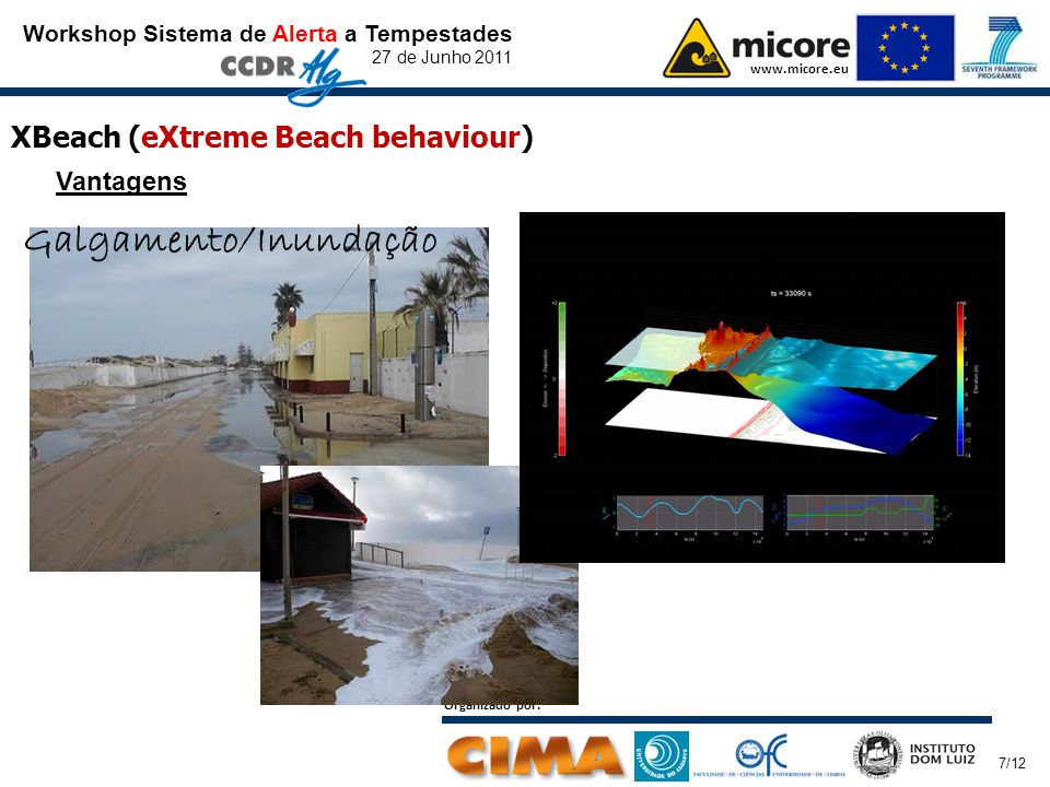Vantagens Workshop Sistema de Alerta a Tempestades 27 de Junho 2011 www.micore.eu Organizado por: 7/12 XBeach (eXtreme Beach behaviour) Galgamento/Inundação
