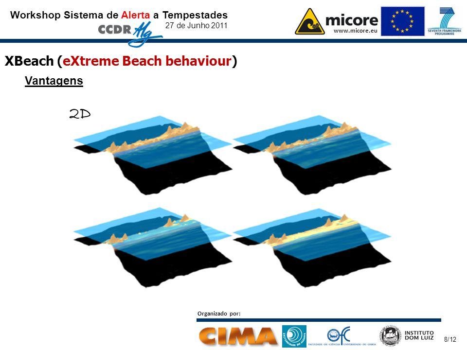 Workshop Sistema de Alerta a Tempestades 27 de Junho 2011 www.micore.eu Organizado por: 9/12 Xbeach - Aplicação XBeach  Ondas  Mares  Vento  Sobrelevação Morfologia