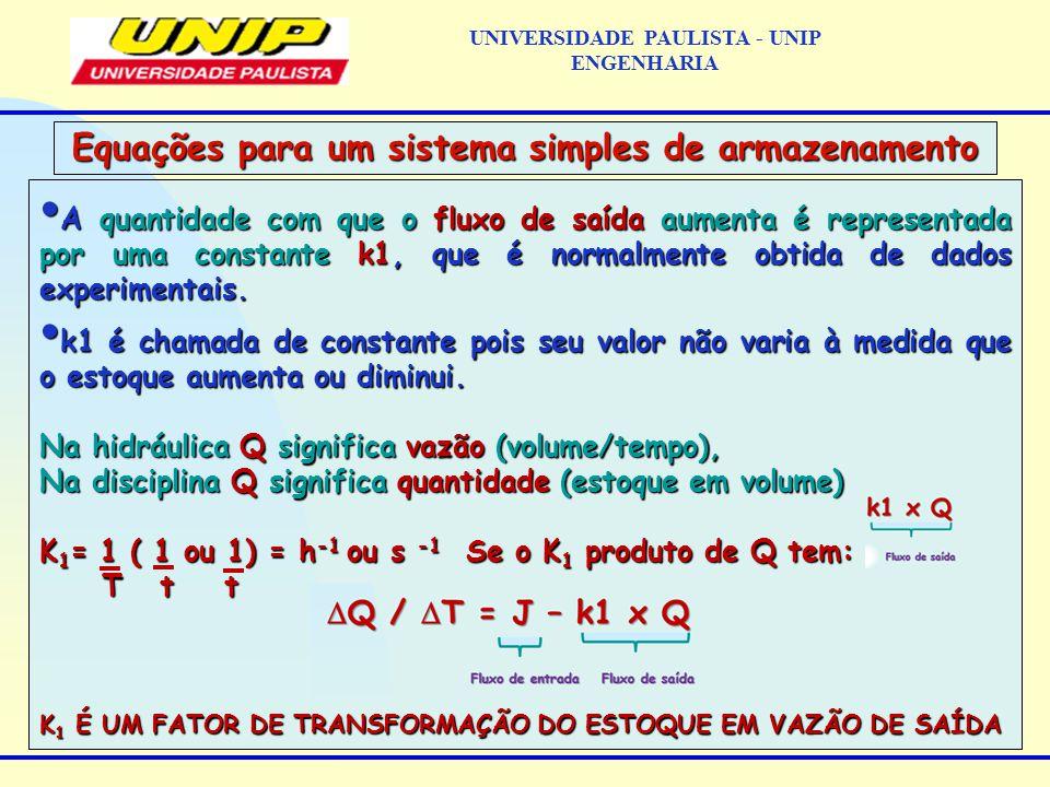 A quantidade com que o fluxo de saída aumenta é representada por uma constante k1, que é normalmente obtida de dados experimentais.