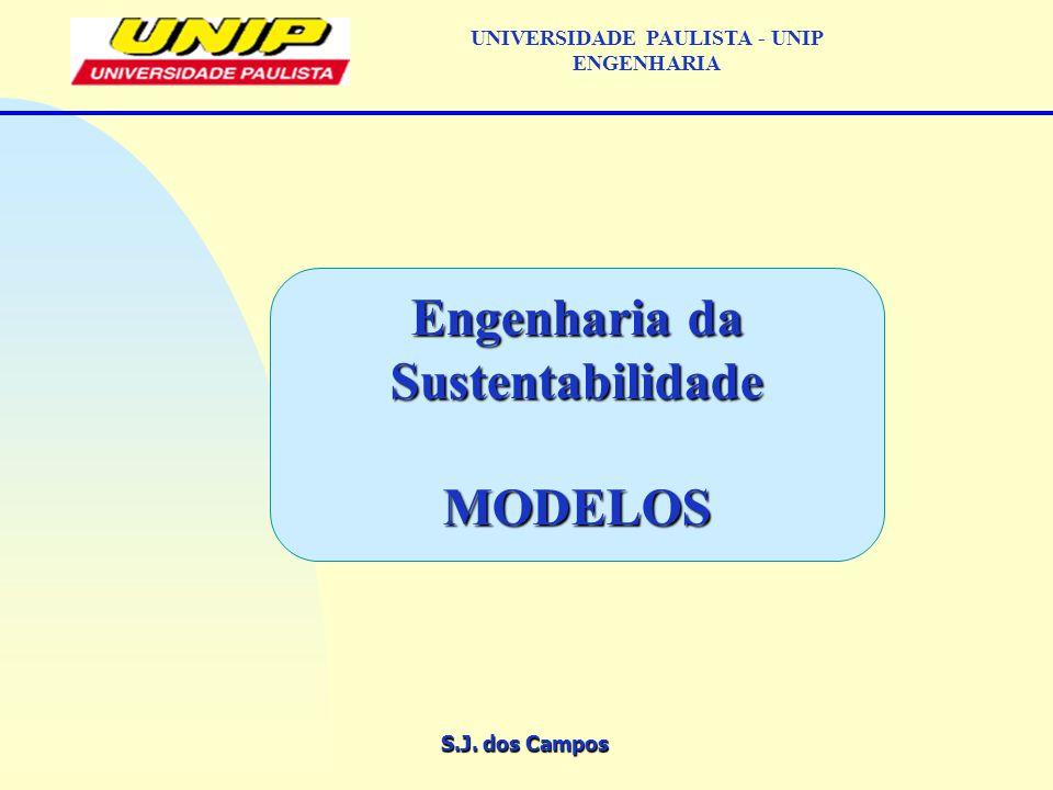 S.J. dos Campos UNIVERSIDADE PAULISTA - UNIP ENGENHARIA Engenharia da Sustentabilidade MODELOS