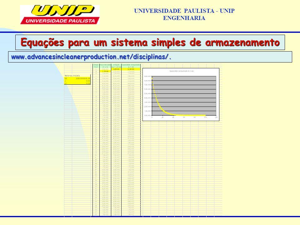 www.advancesincleanerproduction.net/disciplinas/.