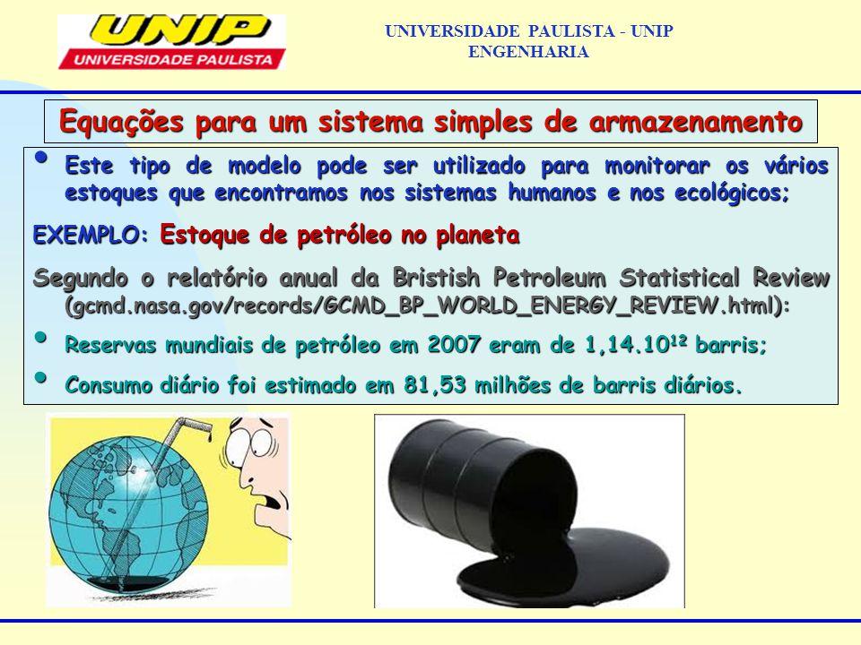Este tipo de modelo pode ser utilizado para monitorar os vários estoques que encontramos nos sistemas humanos e nos ecológicos; Este tipo de modelo pode ser utilizado para monitorar os vários estoques que encontramos nos sistemas humanos e nos ecológicos; EXEMPLO: Estoque de petróleo no planeta Segundo o relatório anual da Bristish Petroleum Statistical Review (gcmd.nasa.gov/records/GCMD_BP_WORLD_ENERGY_REVIEW.html): Reservas mundiais de petróleo em 2007 eram de 1,14.10 12 barris; Reservas mundiais de petróleo em 2007 eram de 1,14.10 12 barris; Consumo diário foi estimado em 81,53 milhões de barris diários.