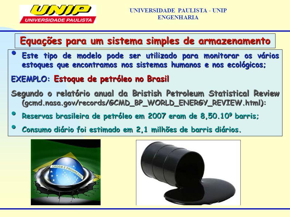 Este tipo de modelo pode ser utilizado para monitorar os vários estoques que encontramos nos sistemas humanos e nos ecológicos; Este tipo de modelo pode ser utilizado para monitorar os vários estoques que encontramos nos sistemas humanos e nos ecológicos; EXEMPLO: Estoque de petróleo no Brasil Segundo o relatório anual da Bristish Petroleum Statistical Review (gcmd.nasa.gov/records/GCMD_BP_WORLD_ENERGY_REVIEW.html): Reservas brasileira de petróleo em 2007 eram de 8,50.10 9 barris; Reservas brasileira de petróleo em 2007 eram de 8,50.10 9 barris; Consumo diário foi estimado em 2,1 milhões de barris diários.