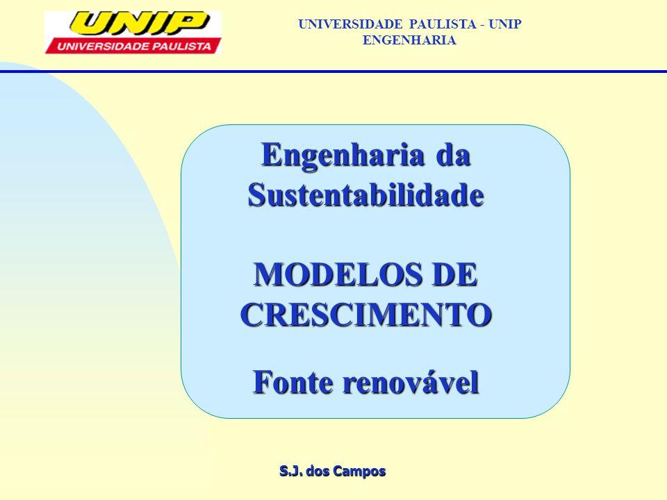 S.J. dos Campos UNIVERSIDADE PAULISTA - UNIP ENGENHARIA Engenharia da Sustentabilidade MODELOS DE CRESCIMENTO Fonte renovável