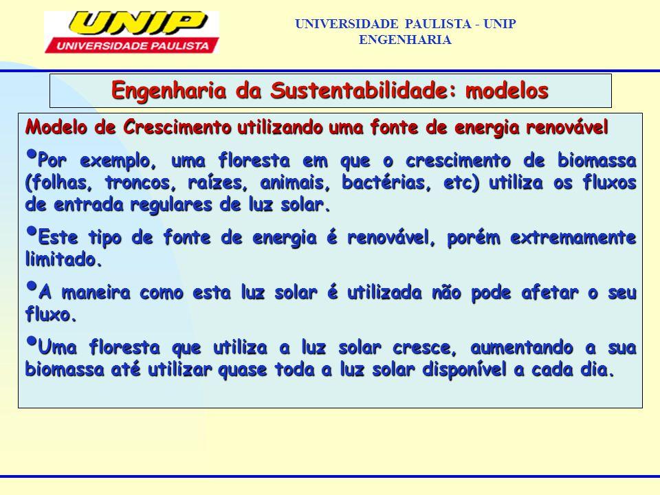 Modelo de Crescimento utilizando uma fonte de energia renovável Por exemplo, uma floresta em que o crescimento de biomassa (folhas, troncos, raízes, animais, bactérias, etc) utiliza os fluxos de entrada regulares de luz solar.