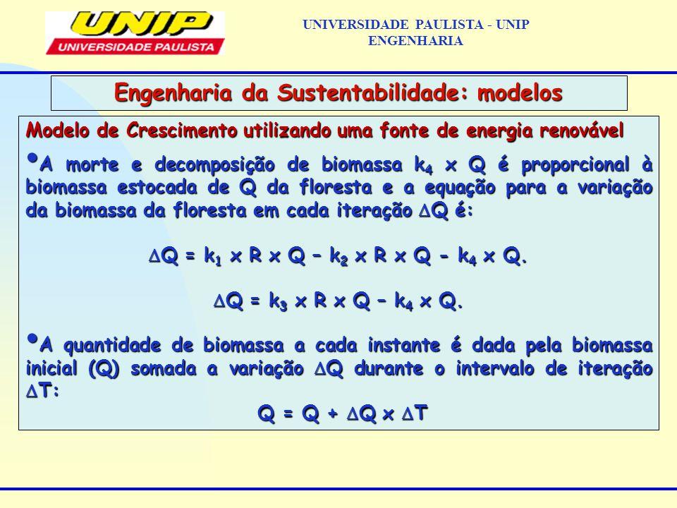 Modelo de Crescimento utilizando uma fonte de energia renovável A morte e decomposição de biomassa k 4 x Q é proporcional à biomassa estocada de Q da floresta e a equação para a variação da biomassa da floresta em cada iteração  Q é: A morte e decomposição de biomassa k 4 x Q é proporcional à biomassa estocada de Q da floresta e a equação para a variação da biomassa da floresta em cada iteração  Q é:  Q = k 1 x R x Q – k 2 x R x Q - k 4 x Q.