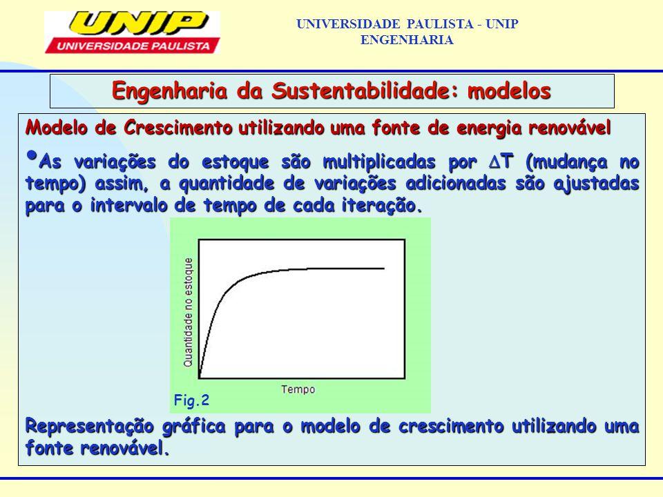 Modelo de Crescimento utilizando uma fonte de energia renovável As variações do estoque são multiplicadas por  T (mudança no tempo) assim, a quantidade de variações adicionadas são ajustadas para o intervalo de tempo de cada iteração.