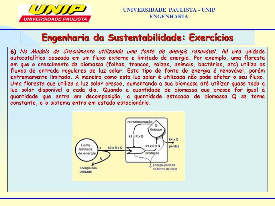 6) 6) No Modelo de Crescimento utilizando uma fonte de energia renovável, há uma unidade autocatalítica baseada em um fluxo externo e limitado de energia.