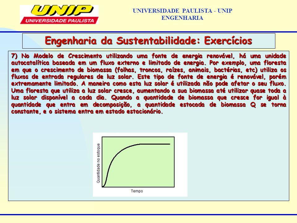 7) No Modelo de Crescimento utilizando uma fonte de energia renovável, há uma unidade autocatalítica baseada em um fluxo externo e limitado de energia.