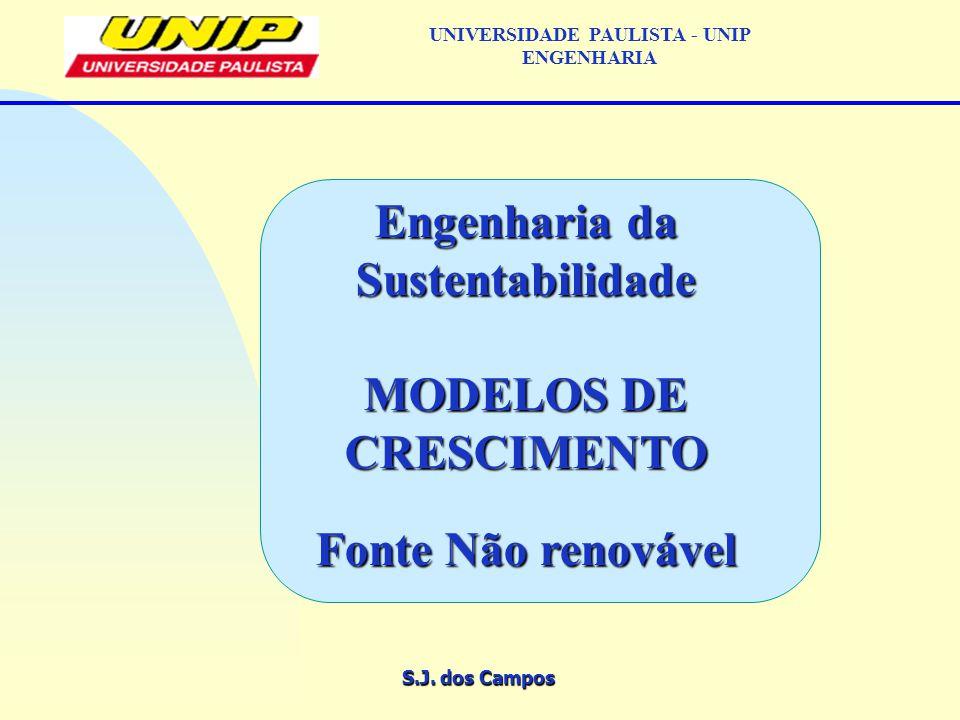 S.J. dos Campos UNIVERSIDADE PAULISTA - UNIP ENGENHARIA Engenharia da Sustentabilidade MODELOS DE CRESCIMENTO Fonte Não renovável