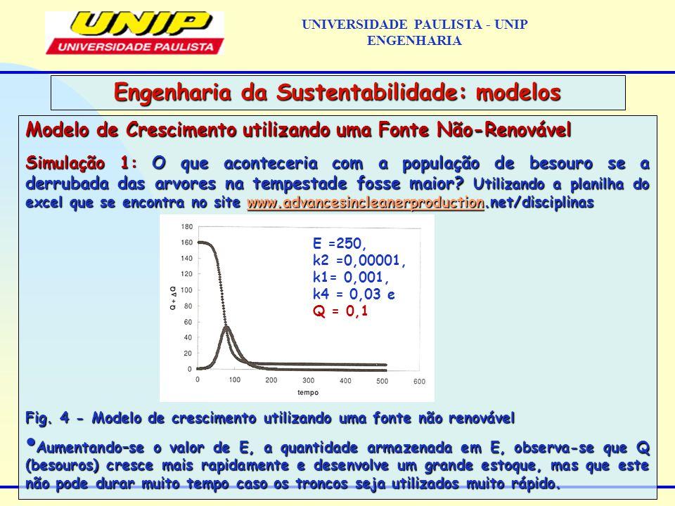 Modelo de Crescimento utilizando uma Fonte Não-Renovável Simulação 1: O que aconteceria com a população de besouro se a derrubada das arvores na tempestade fosse maior.