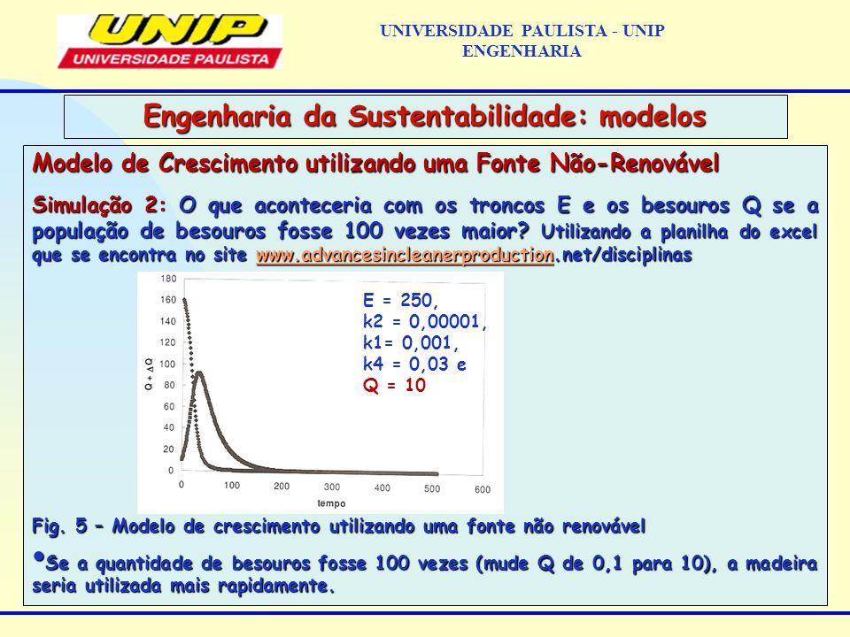 Modelo de Crescimento utilizando uma Fonte Não-Renovável Simulação 2: O que aconteceria com os troncos E e os besouros Q se a população de besouros fosse 100 vezes maior.
